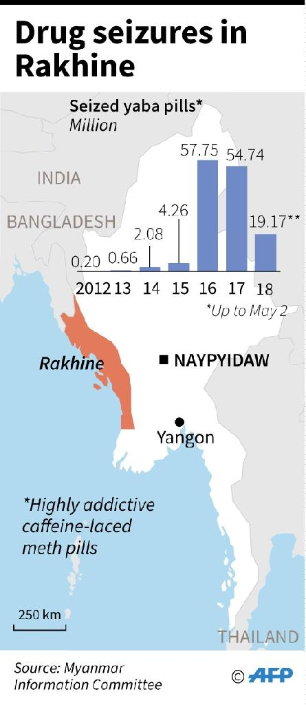 Map and data on drug seizures in Myanmar's Rakhine state. (AFP Photo/Laurence CHU)