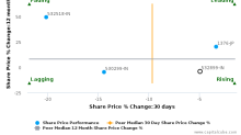 Kaveri Seed Co. Ltd. breached its 50 day moving average in a Bullish Manner : 532899-IN : November 30, 2016