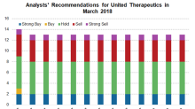 Analysts' Recommendations for United Therapeutics in March 2018