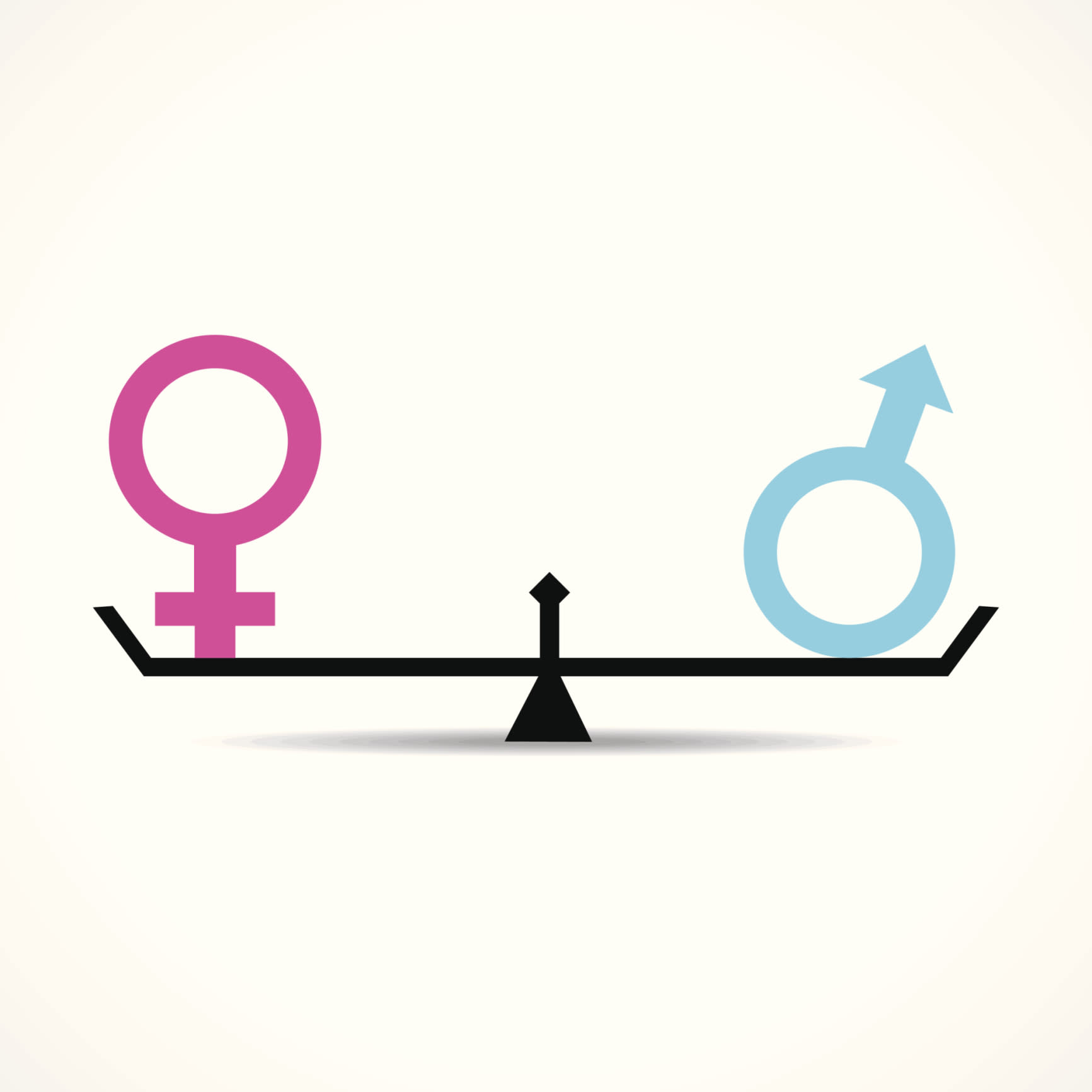Gender based pricing why it costs more to be a woman biocorpaavc Choice Image