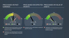 Do You Like IRadimed Corporation (NASDAQ:IRMD) At This P/E Ratio?