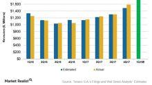 Tenaris: Analyzing the Revenue Trend in 1Q18