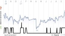 See what the IHS Markit Score report has to say about Barracuda Networks Inc.