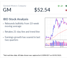 GM, IBD Stock Of The Day, In Buy Range As EV Plans Unfold