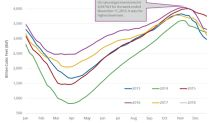 US Natural Gas Inventories: Analyzing the Withdrawal This Week