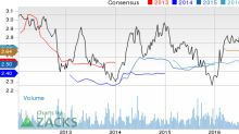 New Strong Buy Stocks for January 20th