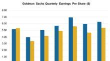 Goldman's Q3 Earnings Soar on Higher Underwriting, Equity Trading