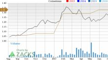 II-VI Incorporated (IIVI) in Focus: Stock Moves 7.9% Higher
