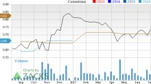 Why ADTRAN (ADTN) Could Be Positioned for a Surge