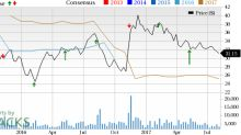 AECOM (ACM) to Report Q3 Earnings: What's in the Cards?