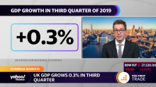 GDP growth in third quarter of 2019