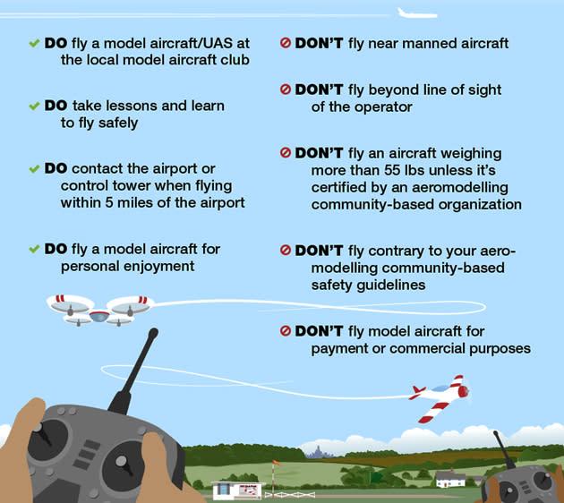 Aus für Amazons Drohnen-Lieferservice Prime Air