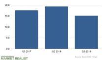 What Baidu Has Been Doing in the Bond Market