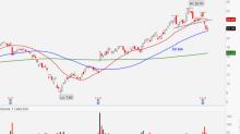 3 Stocks to Sell as Bears Return