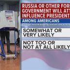 U.S. intelligence says Russia is interfering in presidential election