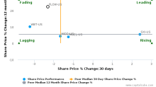 SPX Flow, Inc. breached its 50 day moving average in a Bearish Manner : FLOW-US : June 21, 2017