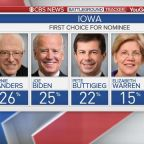 2020 Daily Trail Markers: New poll shows Sanders, Biden and Buttigieg fighting for lead in Iowa
