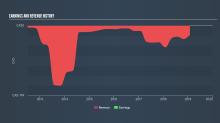 How Does Orefinders Resources Inc. (CVE:ORX) Affect Your Portfolio Volatility?