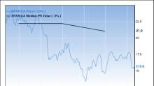 Causeway International Value Fund Buys 2 Stocks in 2nd Quarter