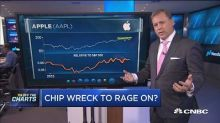 Despite the chip wreck, this is the one stock to own now:...