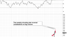 Do Two Weekly Declines Make a Case for Lower Gold Ahead?