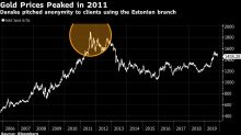 Bankers in $220 Billion Scandal Offered Gold to Hide Client Cash