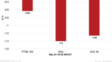 European Markets Pulled Back Early on May 23