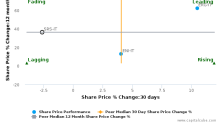 Saras SpA breached its 50 day moving average in a Bearish Manner : SRS-IT : November 13, 2017