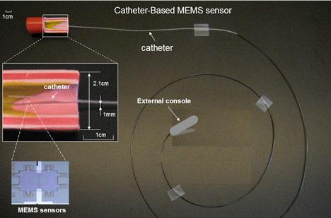 Arterial tandem: coronary drill gets cleared for use, MEMS sensor distinguishes between kinds of plaque