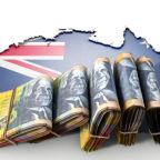 AUD/USD Price Forecast – US Dollar Looking for Support Just Below