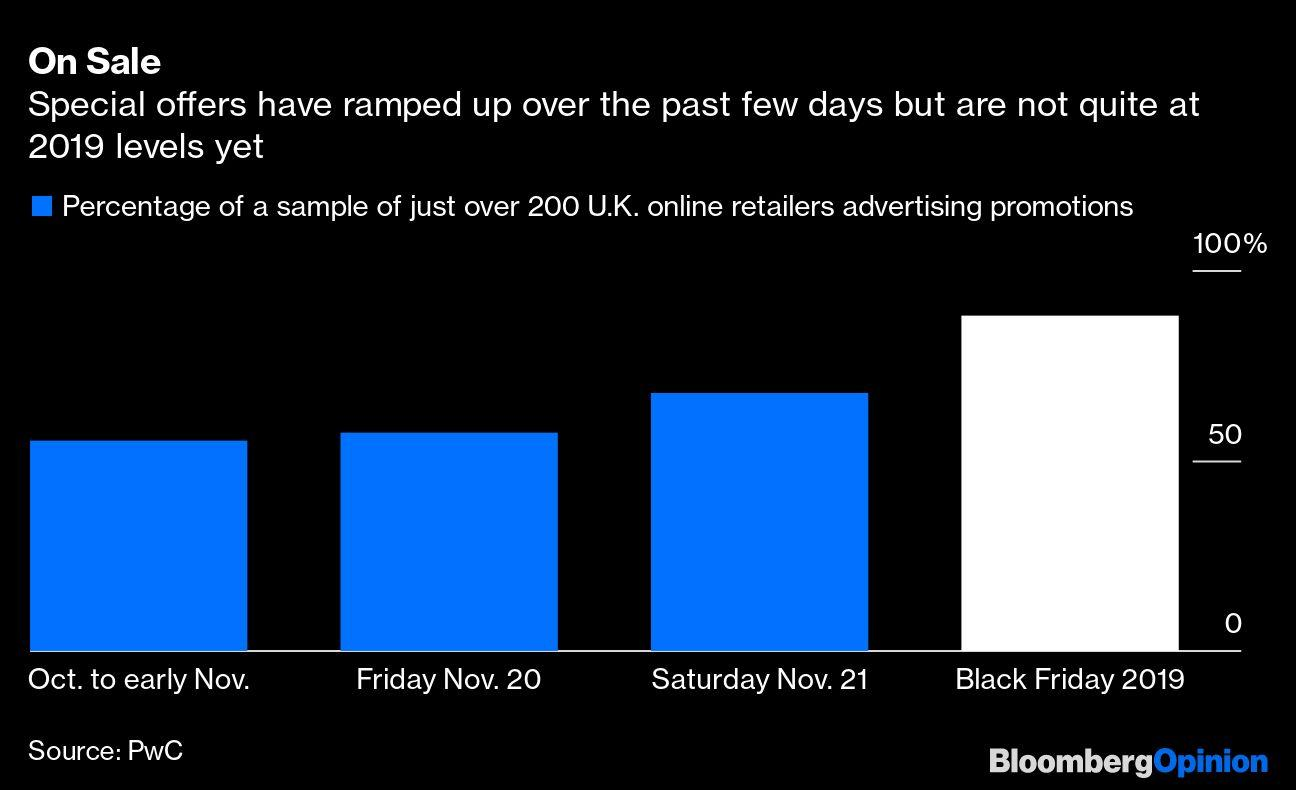 We're Better Off Without the Black Friday Frenzy