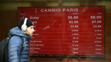 Peso argentino pausa ciclo negativo e fecha em alta