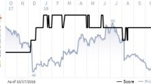 See what the IHS Markit Score report has to say about Spark Therapeutics Inc.