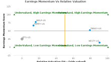 Peabody Energy Corp. breached its 50 day moving average in a Bearish Manner : BTU-US : October 13, 2017