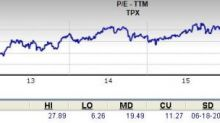 Should Value Investors Pick Tempur Sealy (TPX) Stock Now?