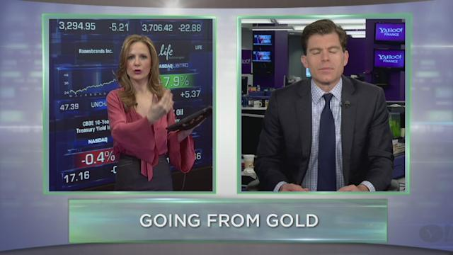 Morning Analysis: Gold Drops