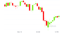 Market Wrap: Bitcoin Recovers From Sunday Slump to $56K as Doge Jumps 19%