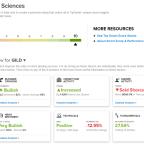 "3 ""Perfect 10"" Biotech Stocks to Buy"