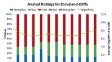 Why Credit Suisse Double-Upgraded Cleveland-Cliffs