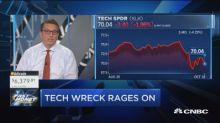 Tech trade gets wrecked, more downside ahead?