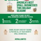 Small Unites - a Consumer-Driven Advocacy Program - Inspires Shoppers Nationwide to Support Small Businesses this Holiday Season