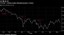 中國債市:降准未提振國債期現貨;流動性充裕壓低資金利率;川煤集團