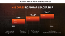 AMD Changes Foundry Strategy to Compete with Intel