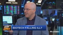 How you should trade the biotech ETFs