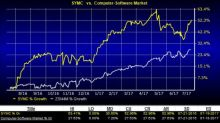 Here's Why You Should Add Symantec to Your Portfolio Now