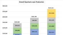 Mackinac Financial Corporation Reports 2020 Fourth Quarter and Annual Results