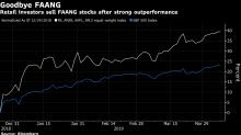 FAANG's $800 Billion Rally Has Mom and Pop Investors Cashing Out
