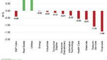 US Markets Pulled Back on July 19, Sentiment Weakened