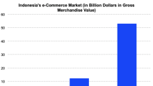 Here's Alibaba's Latest Investment
