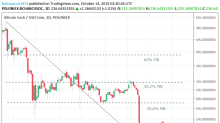 Bitcoin Cash – ABC, Litecoin and Ripple Daily Analysis – 14/10/19